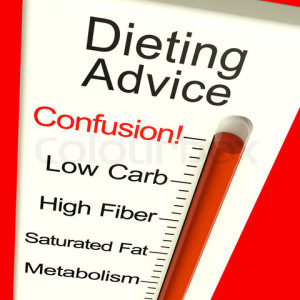 Dieting Advice Confusion Monitor Shows Diet Information And Reco