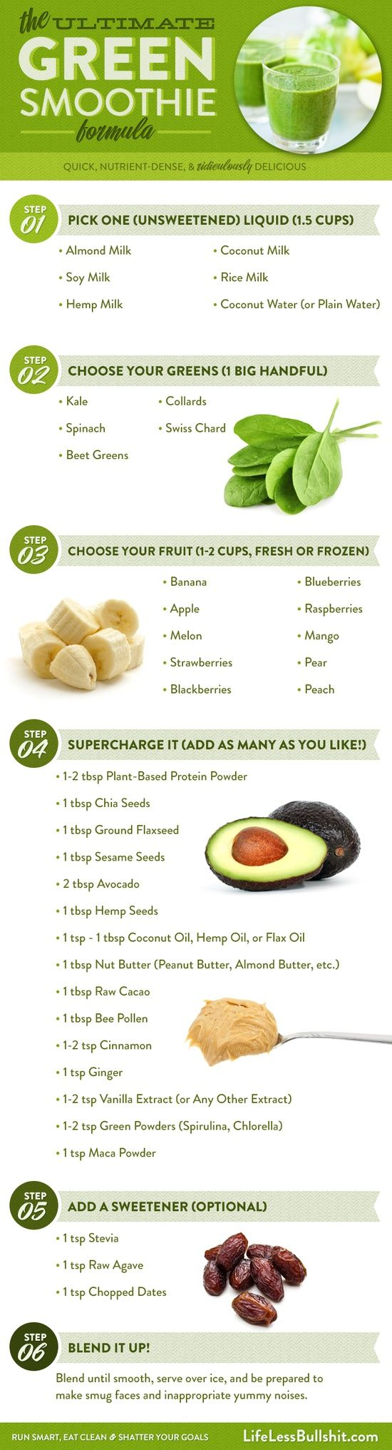 The-Ultimate-Green-Smoothie-Formula