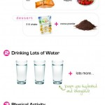 Infographic: Top Secret formula for weight loss